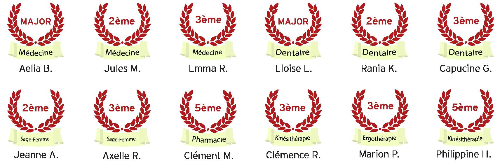 resultats angers médecine 2020